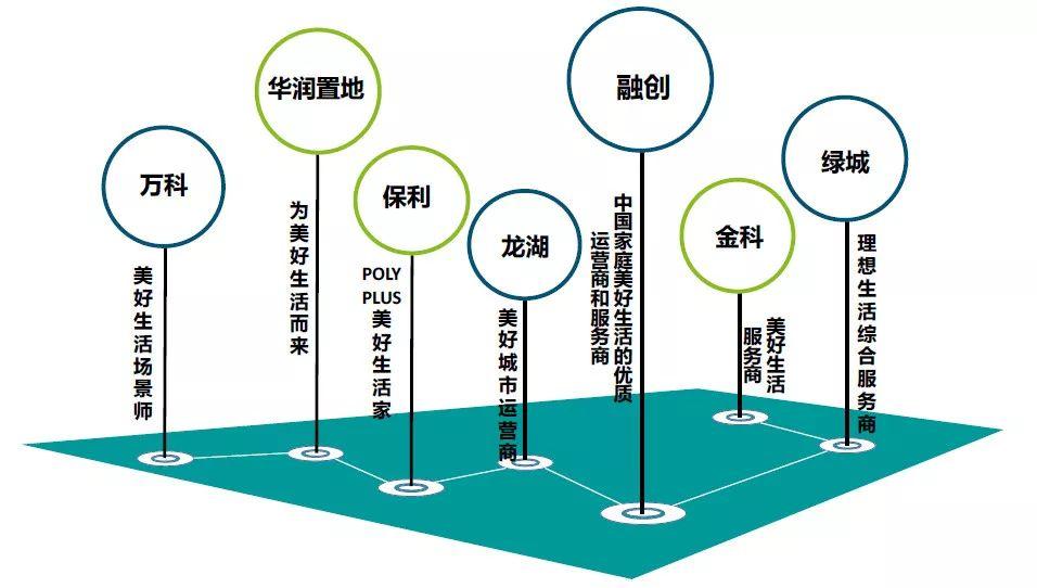 揭晓2018中国房地产品牌新主张!