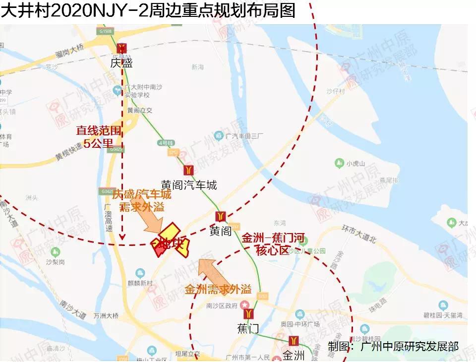 大井村2020NJY-2周边重点规划布局图