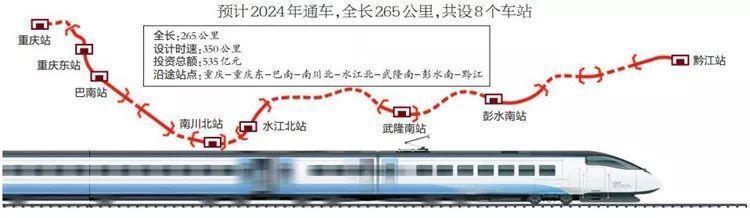 重庆至黔江高铁获批 主城1小时到黔江