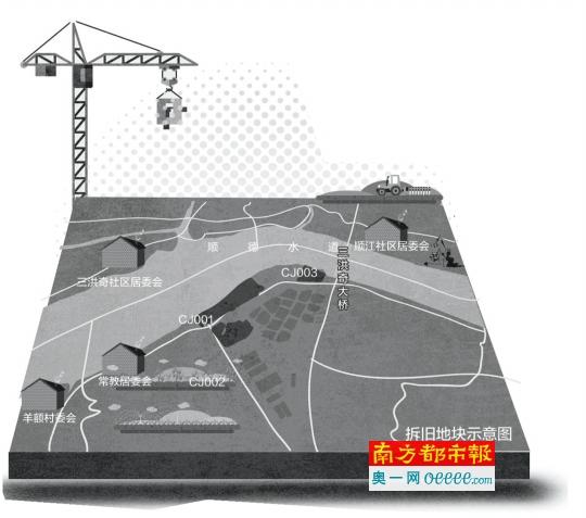 顺德复垦工业园 释放建设用地指标