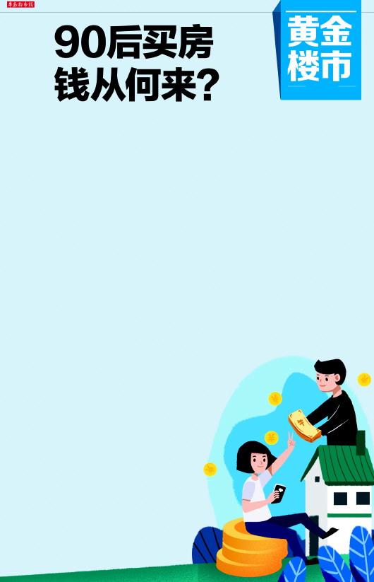 七成90后買房靠父母 獨立出首付還月供的不足兩成
