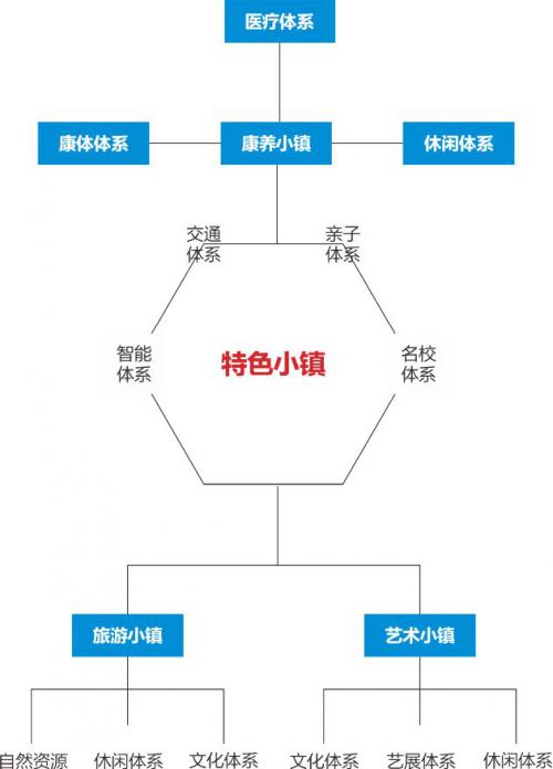 专访丨云南实力集团副总裁高成解读实力最强基因