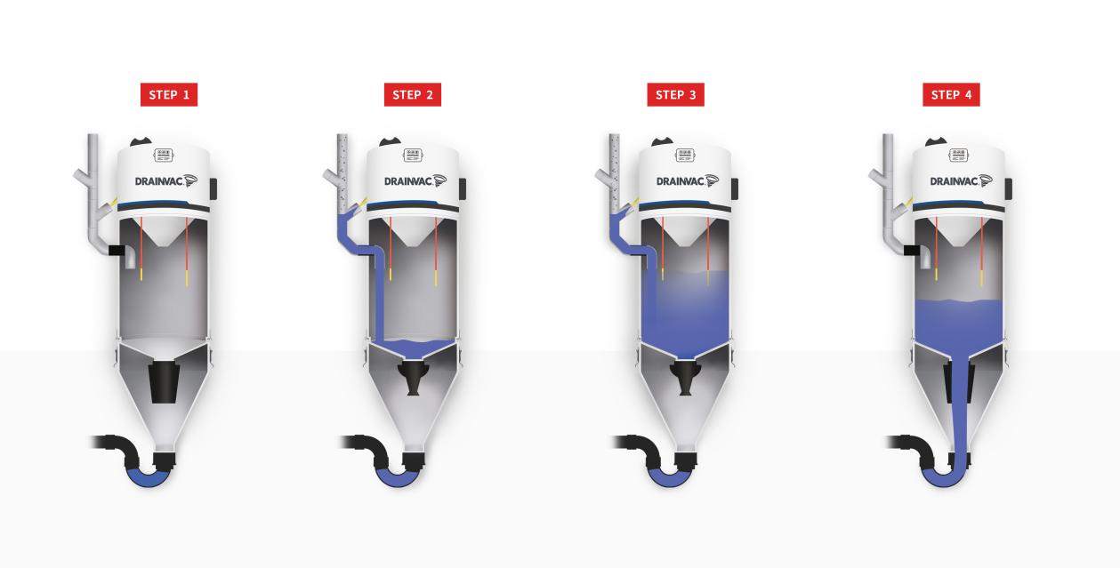 《【摩登3娱乐登录】DRAINVAC创新干湿清洁技术登录中国,缔造新健康洁净时代》