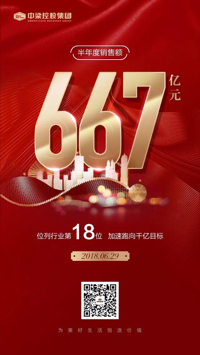 """667亿!刚刚,中梁""""半年度成绩单""""出炉"""