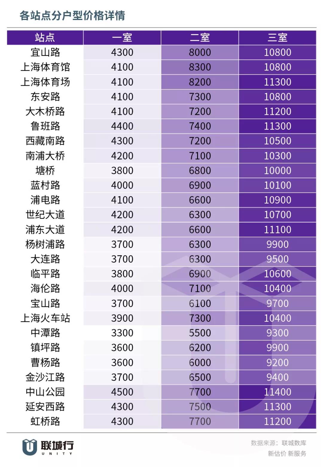陆家嘴堵路原因_最新|上海轨交沿线租金大全(包含金山铁路线)-上海搜狐焦点