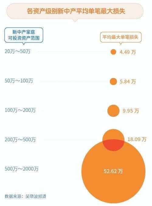 负债杠杆:买房给所有中国人上了一堂杠杆课