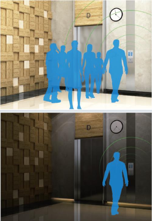 蒂森电梯增值部件让电梯为大楼加分