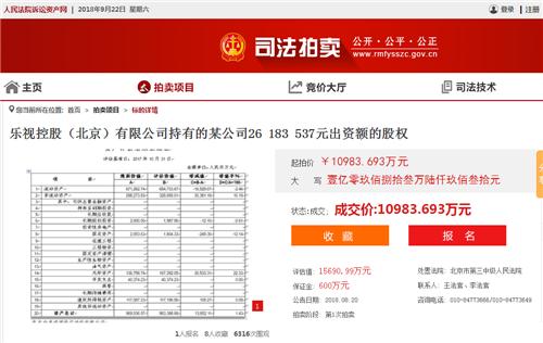 融创7.73亿底价接手乐视核心资产 一度打七折仍无人问津