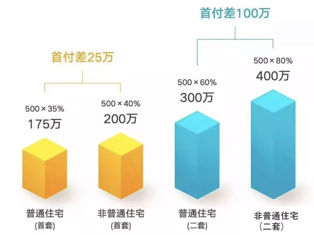 风向突变!深圳二手房普宅满2年免增值税,王牌城市限购松动