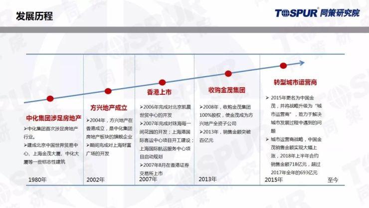 不仅高周转还要高毛利的中国金茂「投资开发连载⑩」