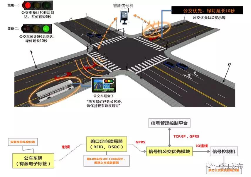 赣江新区增加大通道!赣新大道规划出炉,设BRT车道!