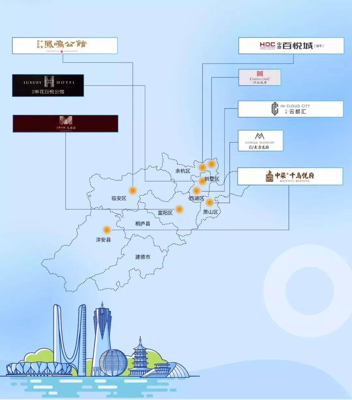 八盘齐耀杭州,中梁加速布局一二线