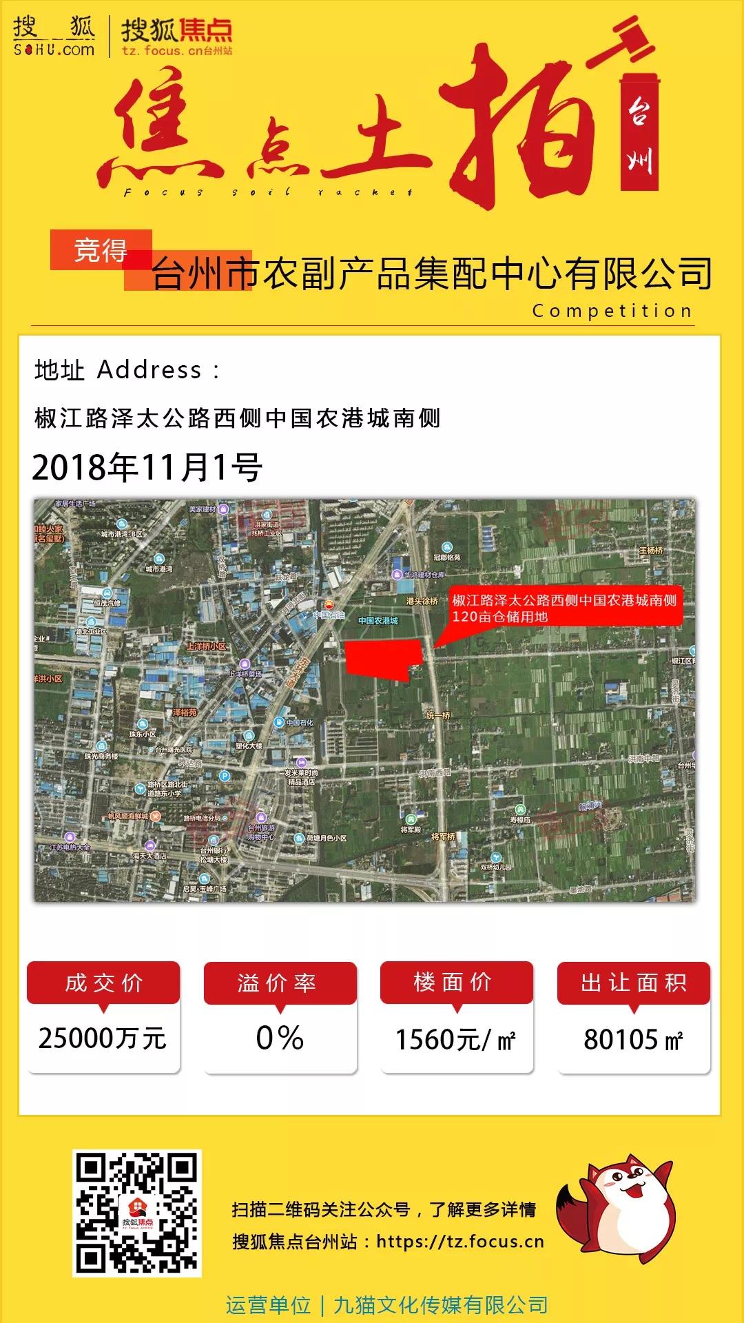 恭喜中国农港城,2.5亿元竞得椒江区路泽太公路地块