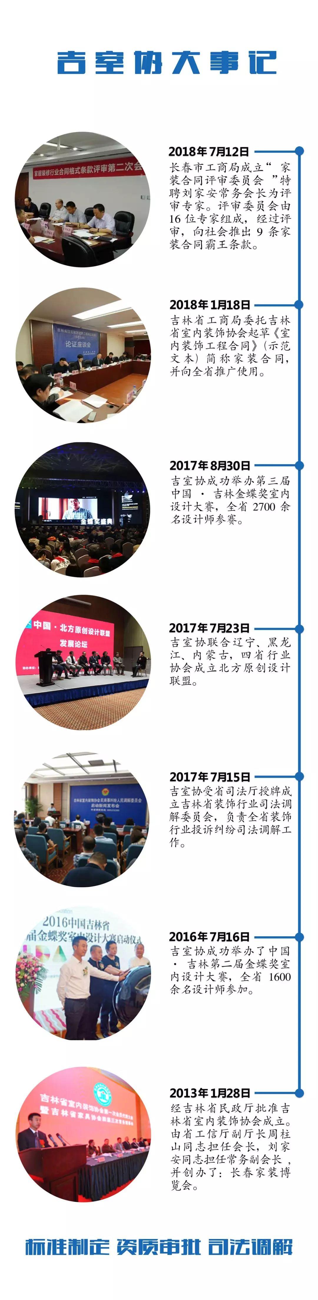 吉林省家装工程施工合同(示范文本)论证会在省工商局召开