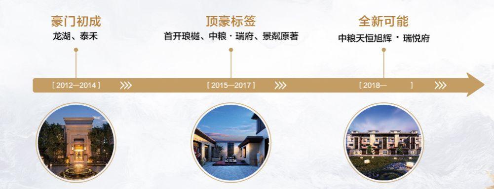 """2018年机遇!用600万享受""""朝阳孙河""""成熟豪宅区?"""