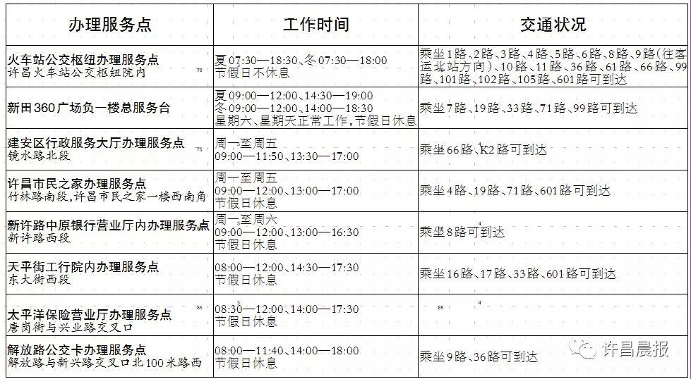 外地老人也能在许昌市免费坐公交车了!8个地点可以办理敬老卡
