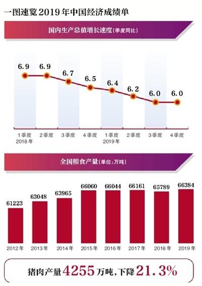 威海人均gdp_山东最具发展前途的城市:坐拥3所重点大学,人均GDP位居全省第二
