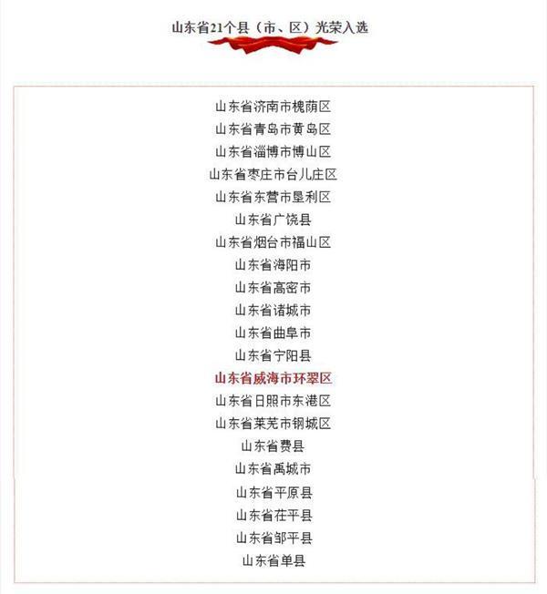 """又一""""国家级""""荣誉花落威海 山东共21个县市区入选"""