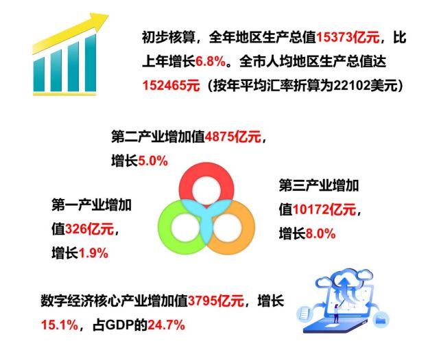 杭州常住人口_浙江去年各市常住人口观察:杭州晋级千万,宁波增加34万人