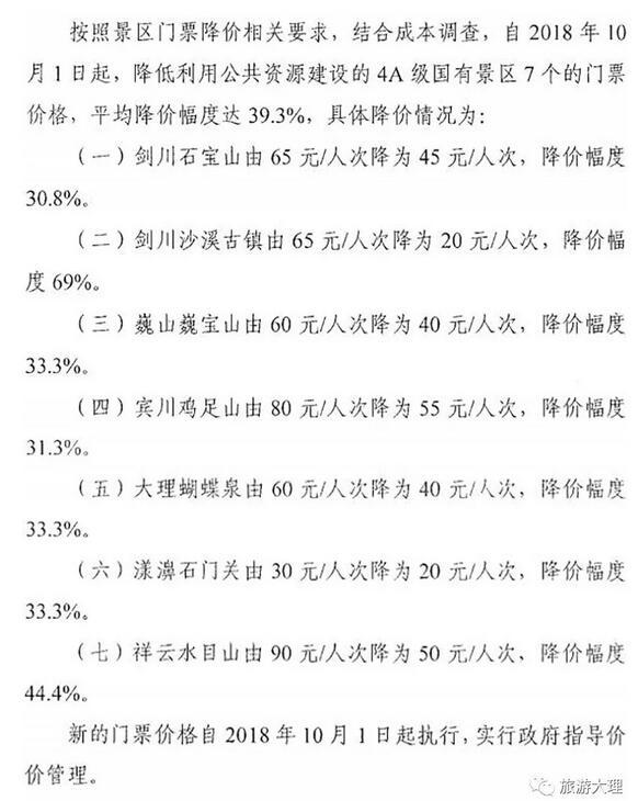 下月起云南105个景区同时降价 大理最高降价幅达69%