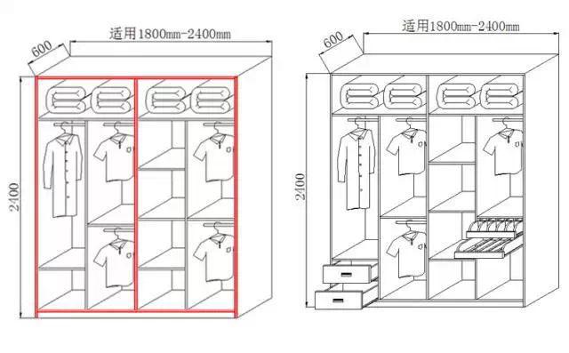 定制衣柜设计的最详图解+最全攻略!