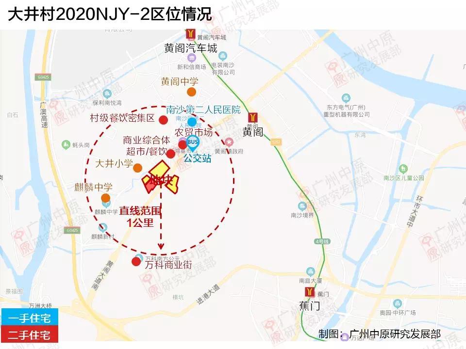大井村2020NJY-2区位情况