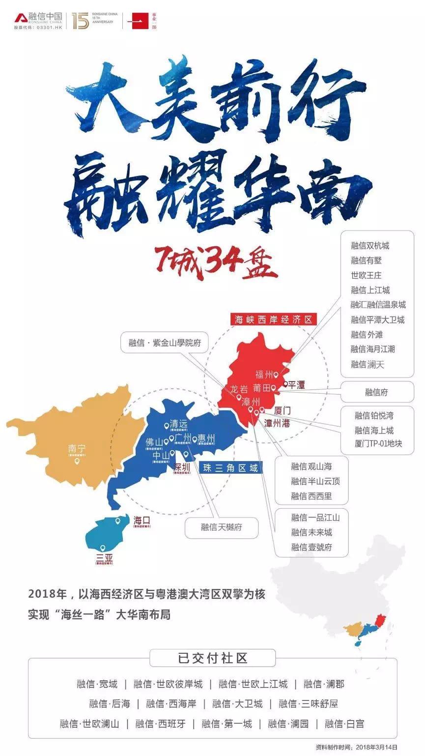 融信·海月江潮获2018中国房地产住宅项目品牌价值TOP10