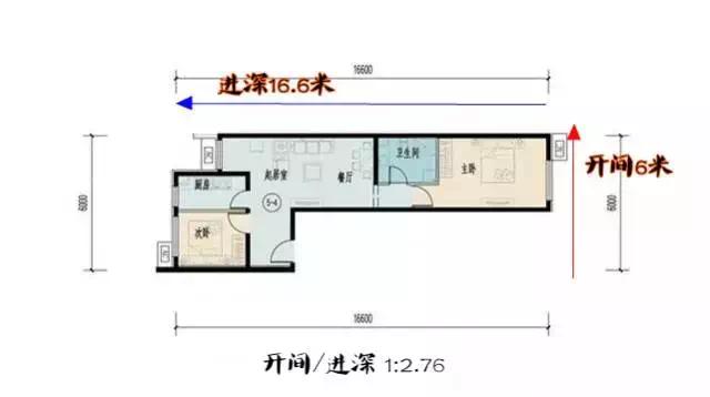 深圳房产:买房注意啦!这3种最不受欢迎的户型