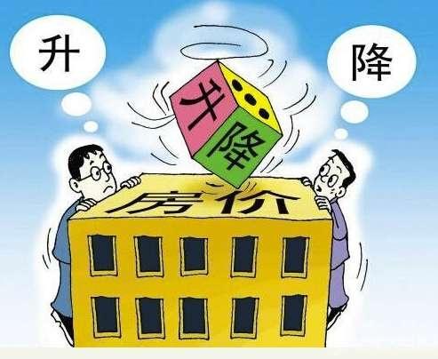 有多少人原本很想买房,现在改变主意了
