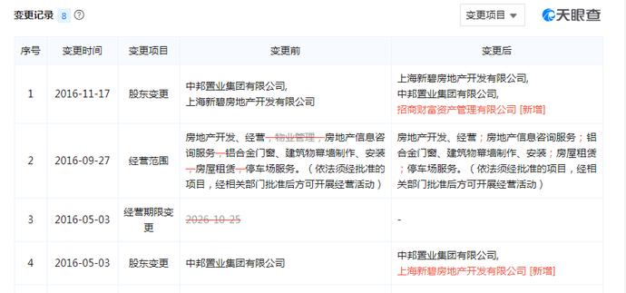 突发!启东碧桂园中邦上海城发生火灾 火势已得到控制