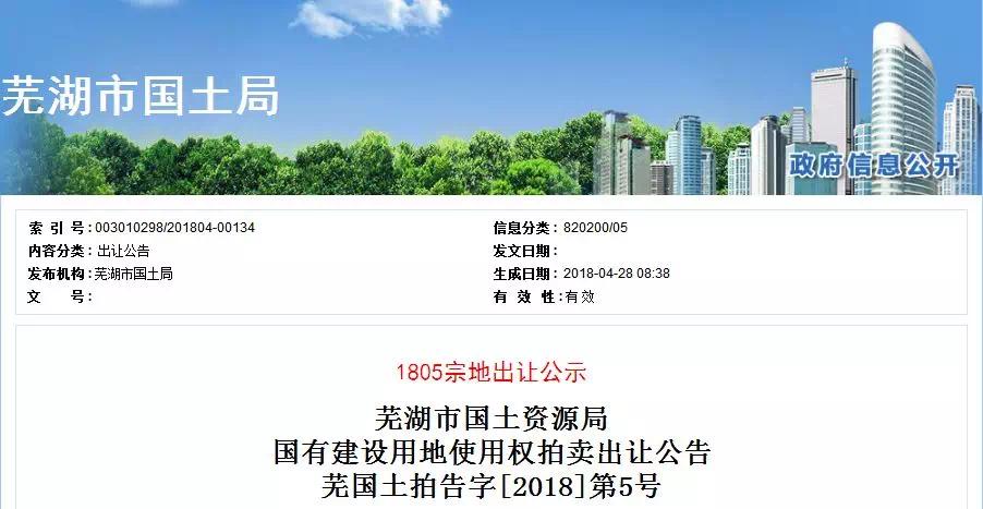 10家房企报名 芜湖弋江区元亩塘南侧1805号地块即将开拍!