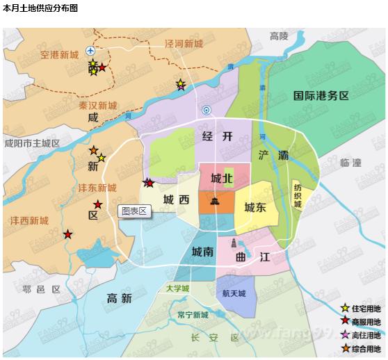 10月核心区优质地块再挂出 西咸沣东、浐灞北辰东、灞河新区为