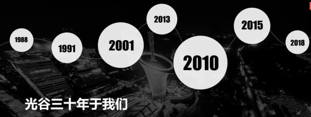 献礼光谷三十年 超霸气穹顶投影秀《追光者》即将上演!