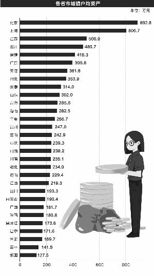 户均人口_链家创始人左晖:60%左右的城市户均住房套数低于1套