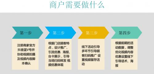"""厦门小妖王网络科技""""抖智通""""正式上线,使用便捷、引流效果好"""