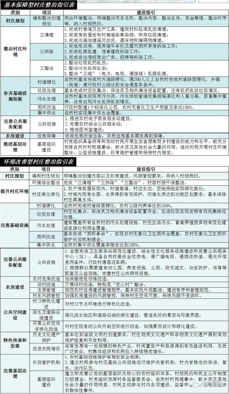 揭西未来!最新《揭西县县域乡村建设规划》公示!