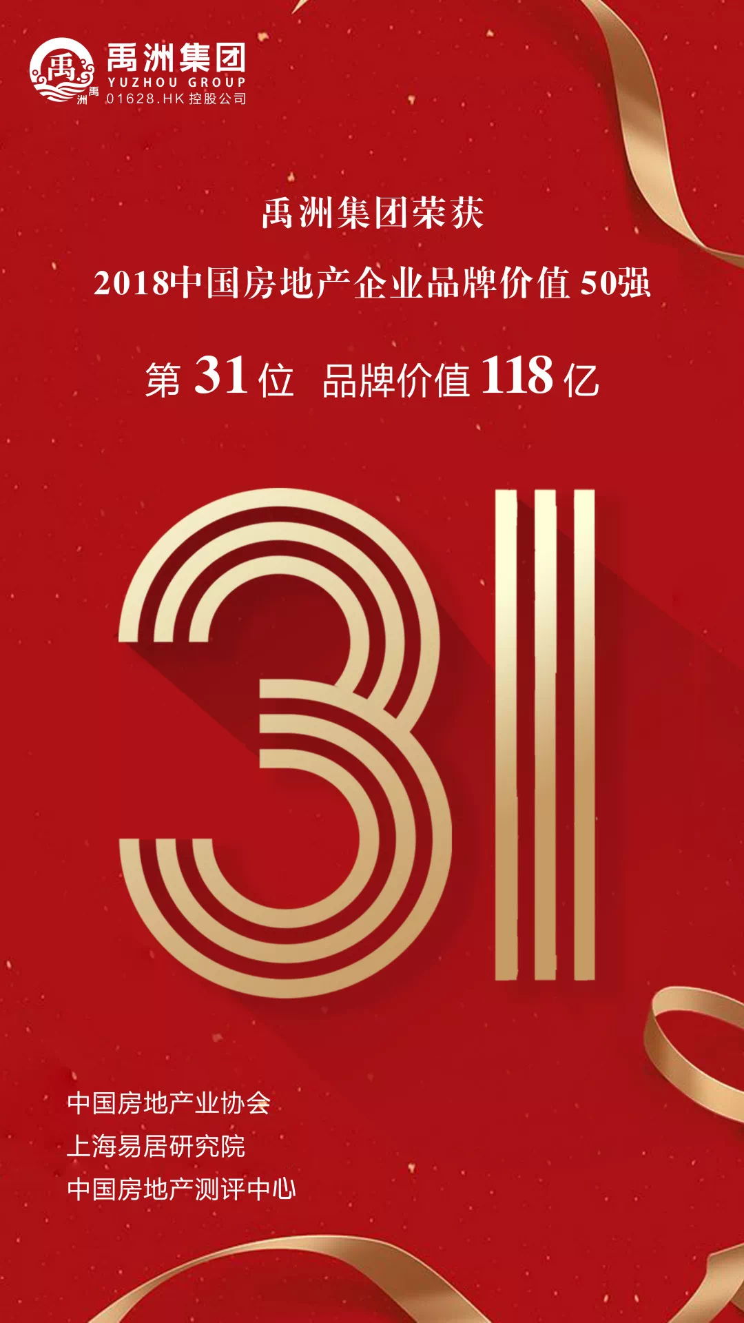 喜报!品牌价值118亿,禹洲获行业赞誉位列50强第31位