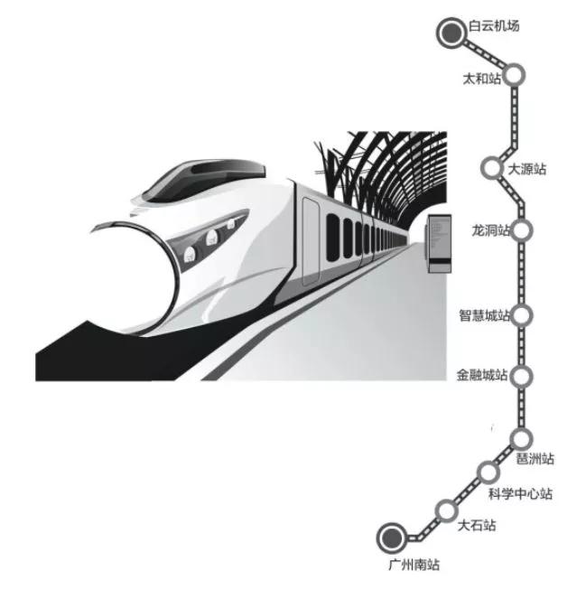 城轨+地铁串联广州三大枢纽!未来南沙直连广州南站