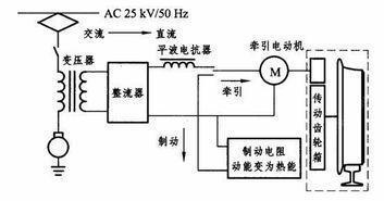 芜湖装修之电路安装四大注意事项